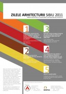 Zilele Arhitecturii Sibiu 2011
